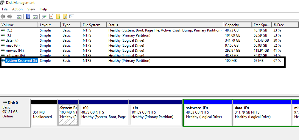 Insight of Operating System booting process – Windows 10 – AN IT